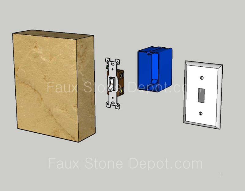 Stone Outlet And Switch Box